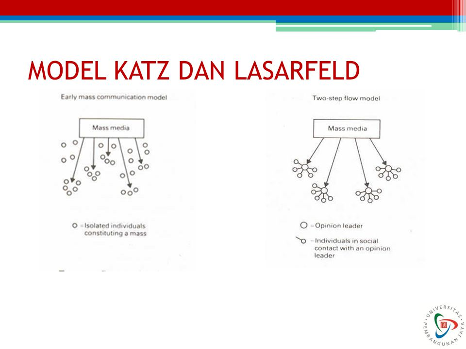 MODEL KATZ DAN LASARFELD 18