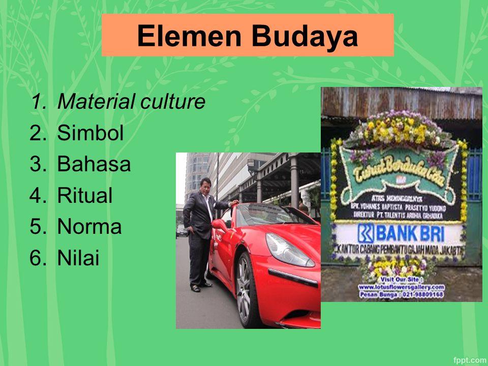 Elemen Budaya 1.Material culture 2.Simbol 3.Bahasa 4.Ritual 5.Norma 6.Nilai
