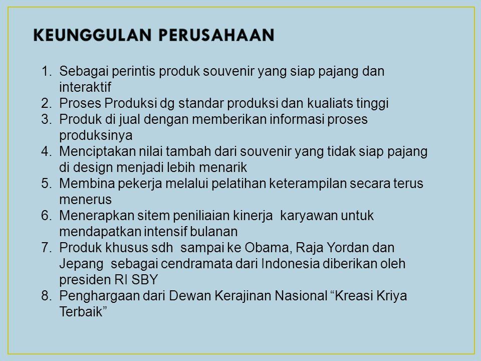 1.Sebagai perintis produk souvenir yang siap pajang dan interaktif 2.Proses Produksi dg standar produksi dan kualiats tinggi 3.Produk di jual dengan m