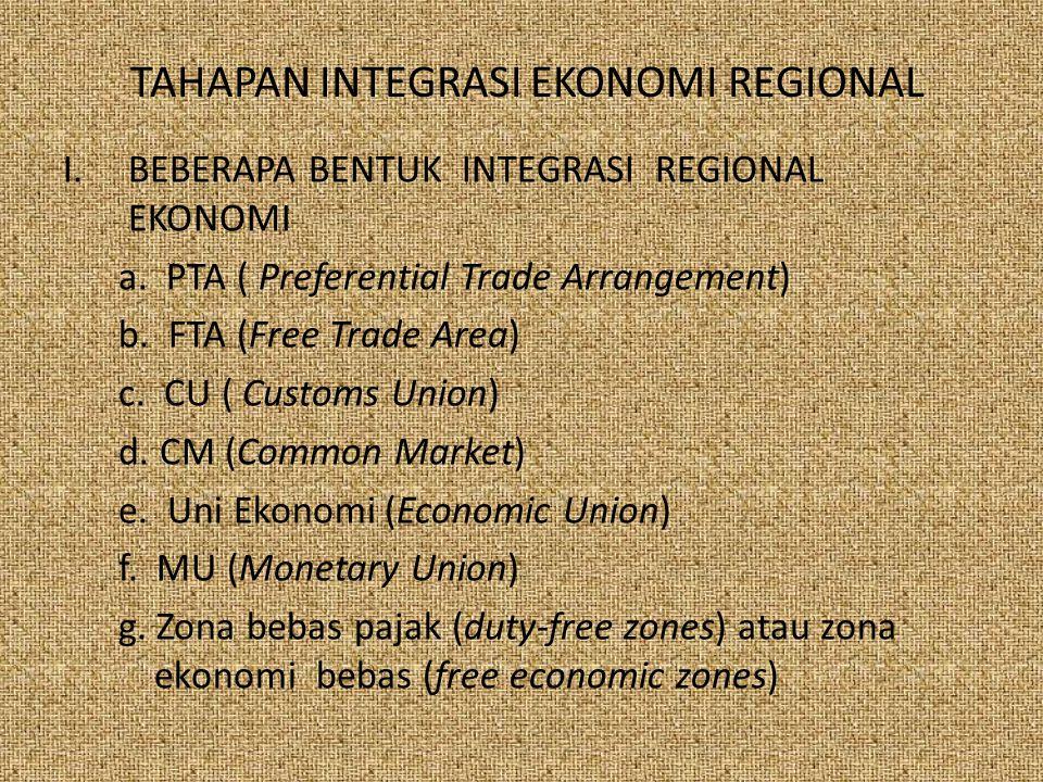 TAHAPAN INTEGRASI EKONOMI REGIONAL I.BEBERAPA BENTUK INTEGRASI REGIONAL EKONOMI a.