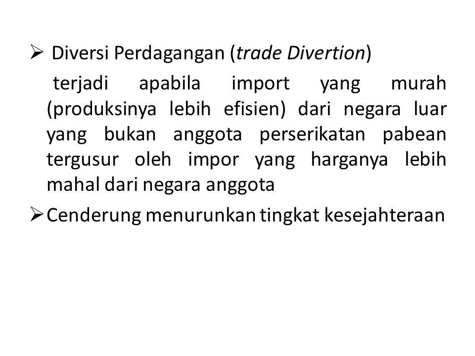  Diversi Perdagangan (trade Divertion) terjadi apabila import yang murah (produksinya lebih efisien) dari negara luar yang bukan anggota perserikatan pabean tergusur oleh impor yang harganya lebih mahal dari negara anggota  Cenderung menurunkan tingkat kesejahteraan