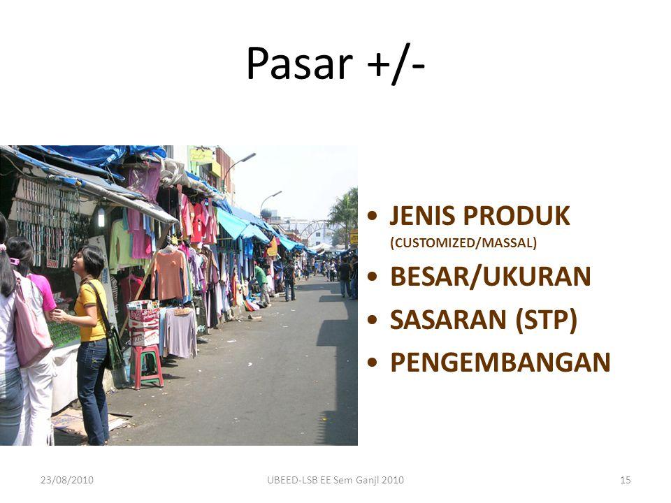 JENIS PRODUK (CUSTOMIZED/MASSAL) BESAR/UKURAN SASARAN (STP) PENGEMBANGAN Pasar +/- 23/08/201015UBEED-LSB EE Sem Ganjl 2010