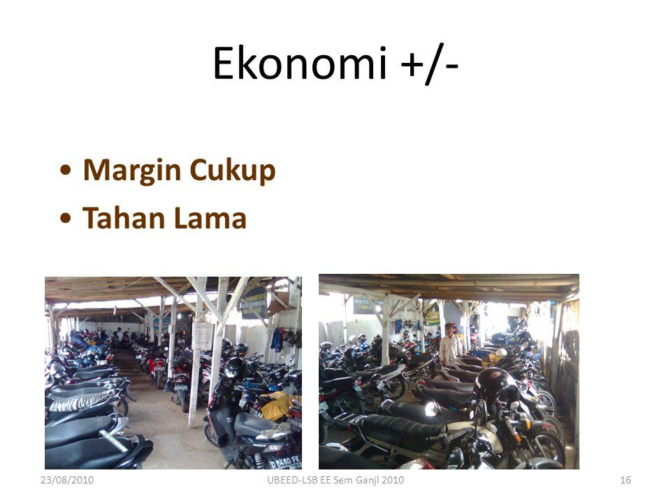 Margin Cukup Tahan Lama Ekonomi +/- 23/08/201016UBEED-LSB EE Sem Ganjl 2010