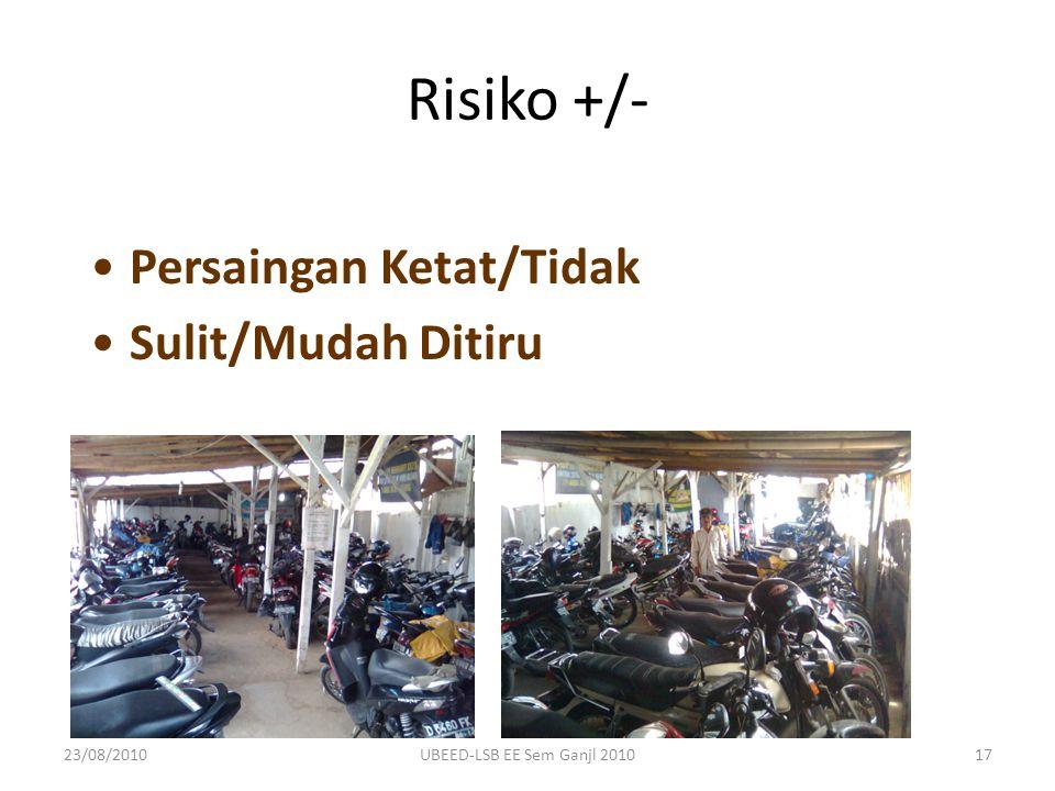 Persaingan Ketat/Tidak Sulit/Mudah Ditiru Risiko +/- 23/08/201017UBEED-LSB EE Sem Ganjl 2010