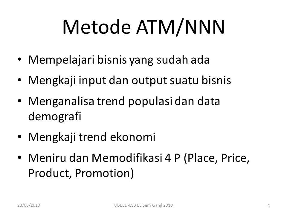 Metode ATM/NNN Mempelajari bisnis yang sudah ada Mengkaji input dan output suatu bisnis Menganalisa trend populasi dan data demografi Mengkaji trend e