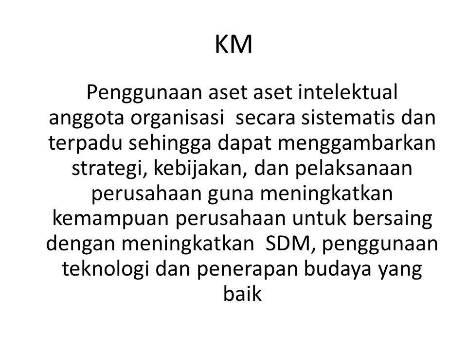 KM Penggunaan aset aset intelektual anggota organisasi secara sistematis dan terpadu sehingga dapat menggambarkan strategi, kebijakan, dan pelaksanaan