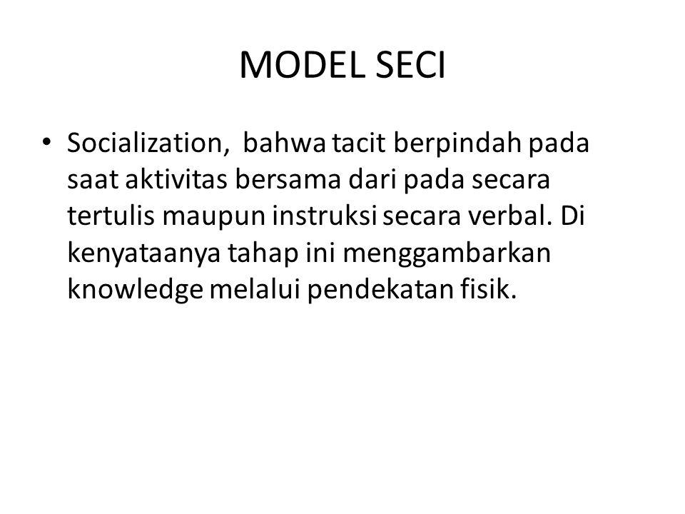 Socialization, bahwa tacit berpindah pada saat aktivitas bersama dari pada secara tertulis maupun instruksi secara verbal.