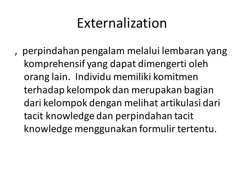 Externalization, perpindahan pengalam melalui lembaran yang komprehensif yang dapat dimengerti oleh orang lain.