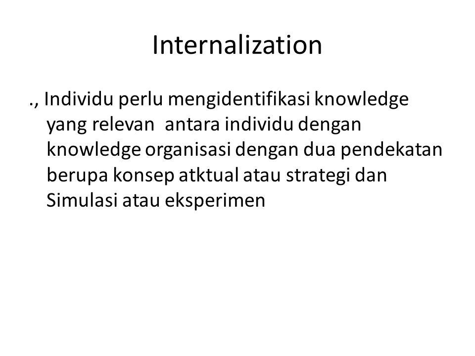 Internalization., Individu perlu mengidentifikasi knowledge yang relevan antara individu dengan knowledge organisasi dengan dua pendekatan berupa konsep atktual atau strategi dan Simulasi atau eksperimen