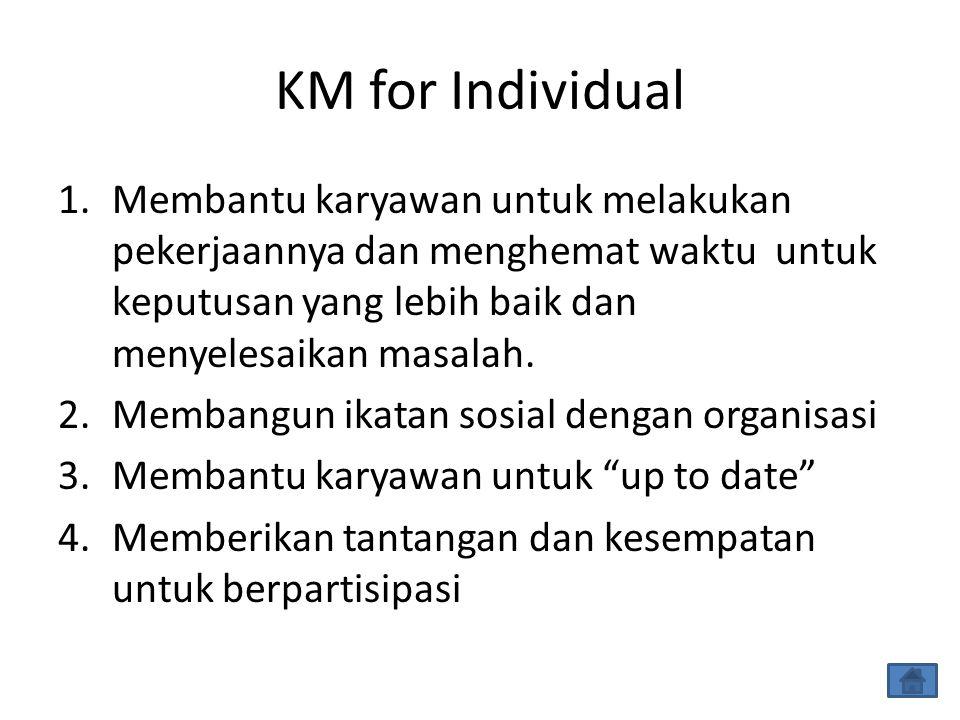 KM for Individual 1.Membantu karyawan untuk melakukan pekerjaannya dan menghemat waktu untuk keputusan yang lebih baik dan menyelesaikan masalah.