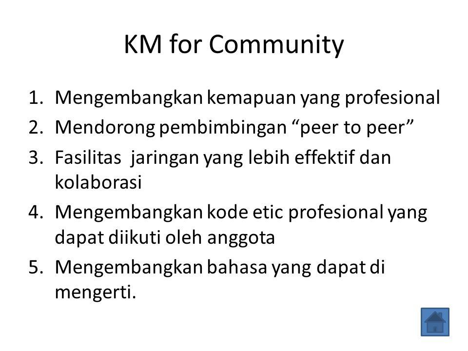 KM for Community 1.Mengembangkan kemapuan yang profesional 2.Mendorong pembimbingan peer to peer 3.Fasilitas jaringan yang lebih effektif dan kolaborasi 4.Mengembangkan kode etic profesional yang dapat diikuti oleh anggota 5.Mengembangkan bahasa yang dapat di mengerti.