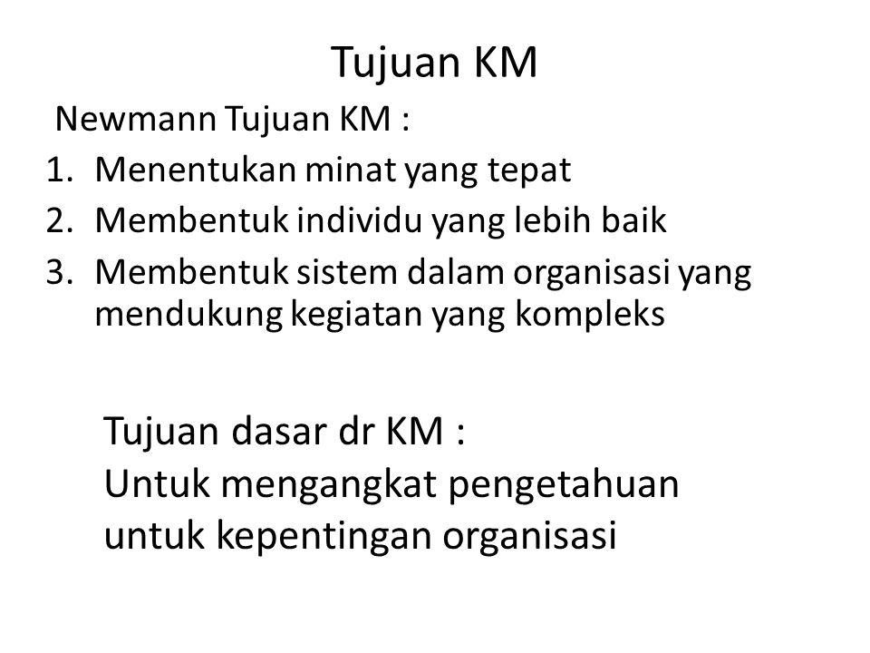 Tujuan KM Newmann Tujuan KM : 1.Menentukan minat yang tepat 2.Membentuk individu yang lebih baik 3.Membentuk sistem dalam organisasi yang mendukung kegiatan yang kompleks Tujuan dasar dr KM : Untuk mengangkat pengetahuan untuk kepentingan organisasi