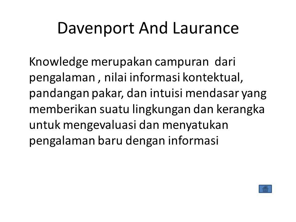 Davenport And Laurance Knowledge merupakan campuran dari pengalaman, nilai informasi kontektual, pandangan pakar, dan intuisi mendasar yang memberikan suatu lingkungan dan kerangka untuk mengevaluasi dan menyatukan pengalaman baru dengan informasi