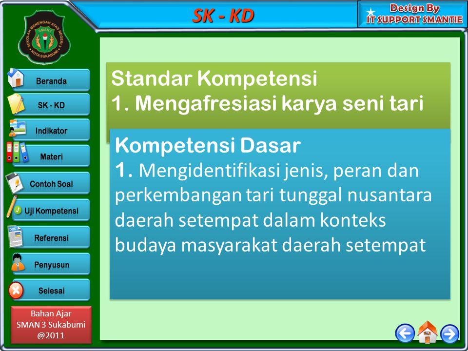 Bahan Ajar SMAN 3 Sukabumi @2011 Bahan Ajar SMAN 3 Sukabumi @2011 SK - KD Standar Kompetensi 1. Mengafresiasi karya seni tari Standar Kompetensi 1. Me