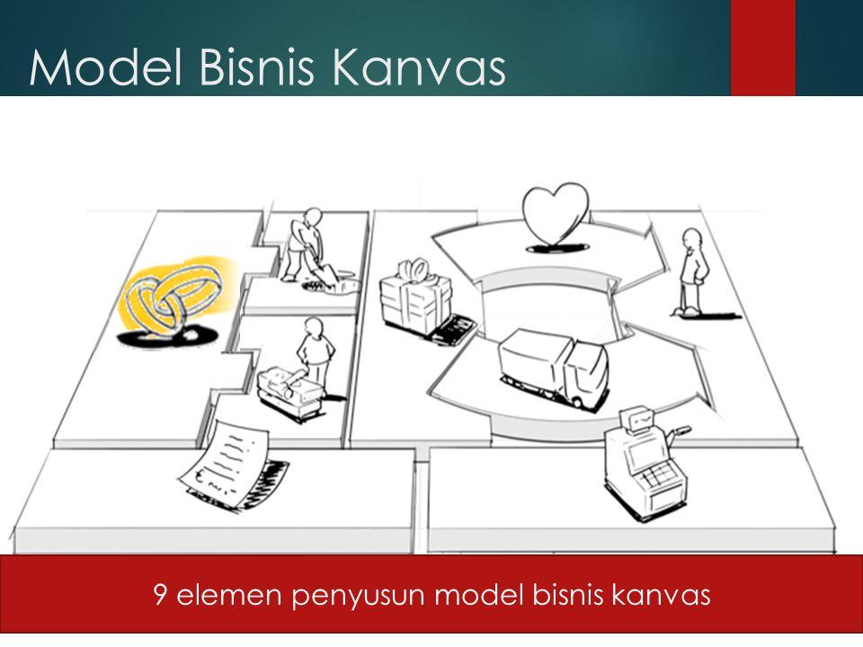Model Bisnis Kanvas 9 elemen penyusun model bisnis kanvas