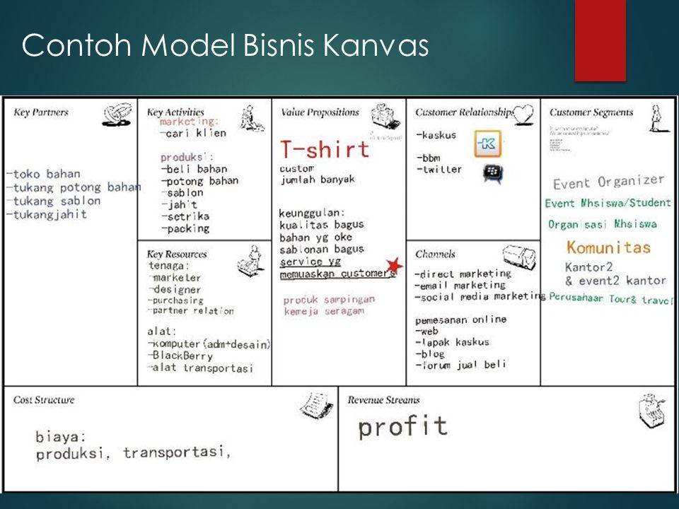 Contoh Model Bisnis Kanvas