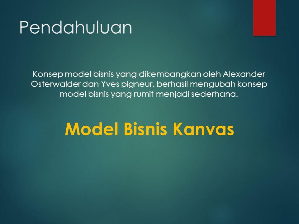 Pendahuluan Konsep model bisnis yang dikembangkan oleh Alexander Osterwalder dan Yves pigneur, berhasil mengubah konsep model bisnis yang rumit menjad