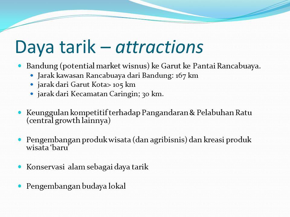 Daya tarik – attractions Bandung (potential market wisnus) ke Garut ke Pantai Rancabuaya. Jarak kawasan Rancabuaya dari Bandung: 167 km jarak dari Gar
