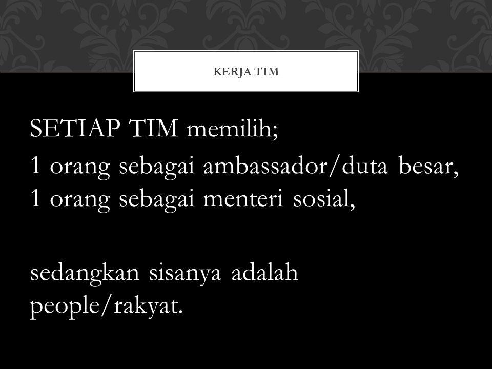 SETIAP TIM memilih; 1 orang sebagai ambassador/duta besar, 1 orang sebagai menteri sosial, sedangkan sisanya adalah people/rakyat.