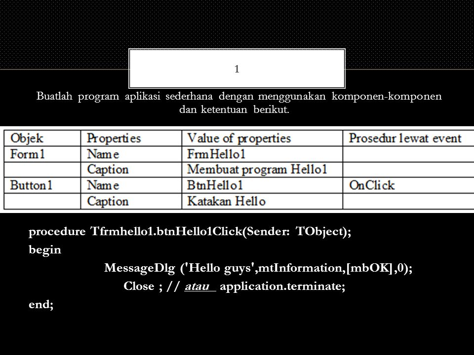 Buatlah program aplikasi sederhana dengan menggunakan komponen-komponen dan ketentuan berikut.