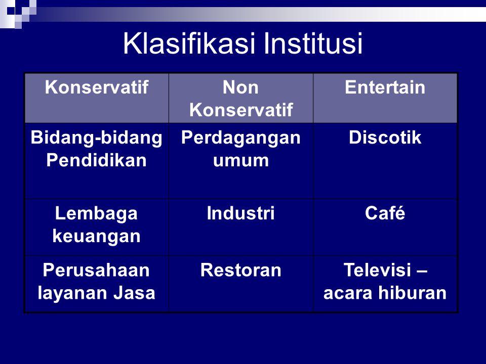 Klasifikasi Institusi KonservatifNon Konservatif Entertain Bidang-bidang Pendidikan Perdagangan umum Discotik Lembaga keuangan IndustriCafé Perusahaan