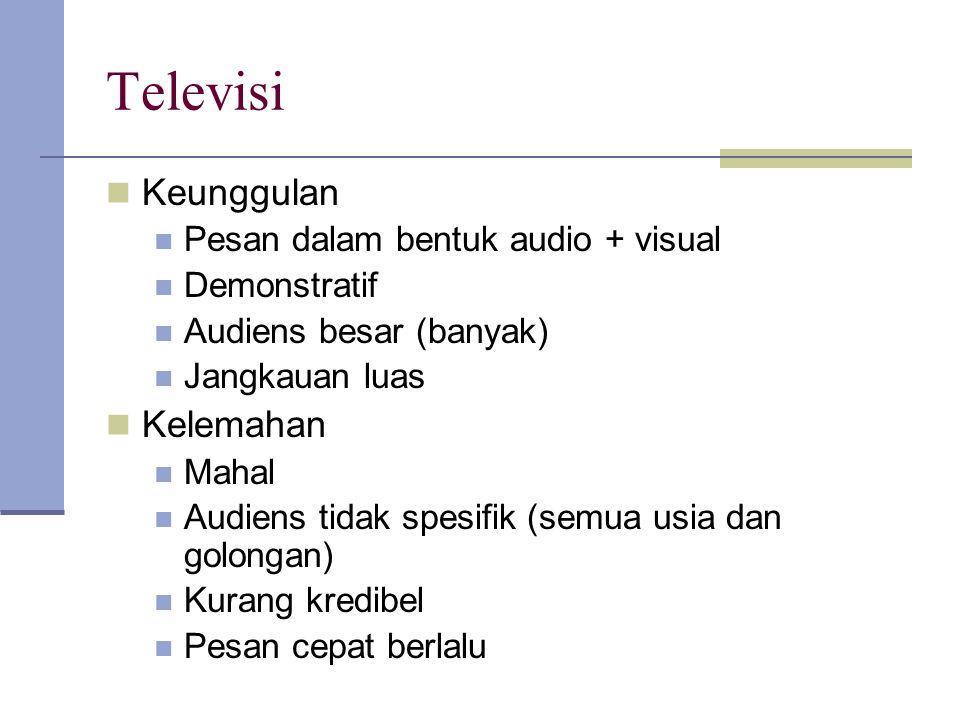 Televisi Keunggulan Pesan dalam bentuk audio + visual Demonstratif Audiens besar (banyak) Jangkauan luas Kelemahan Mahal Audiens tidak spesifik (semua