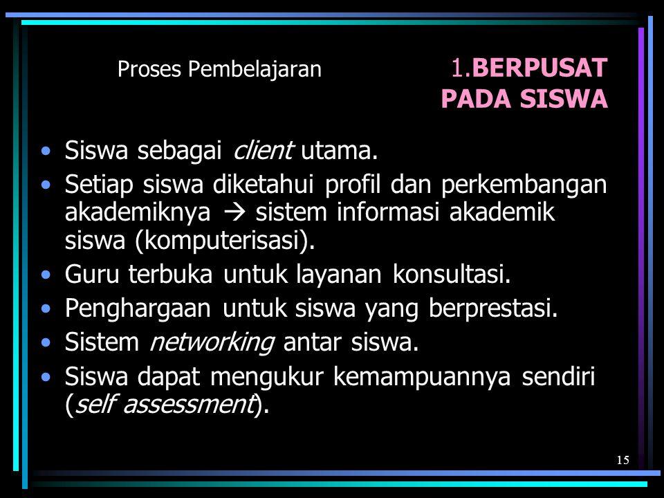 15 Proses Pembelajaran 1.BERPUSAT PADA SISWA Siswa sebagai client utama. Setiap siswa diketahui profil dan perkembangan akademiknya  sistem informasi