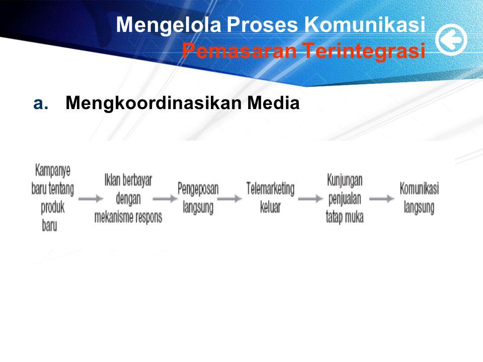 Mengelola Proses Komunikasi Pemasaran Terintegrasi a.Mengkoordinasikan Media