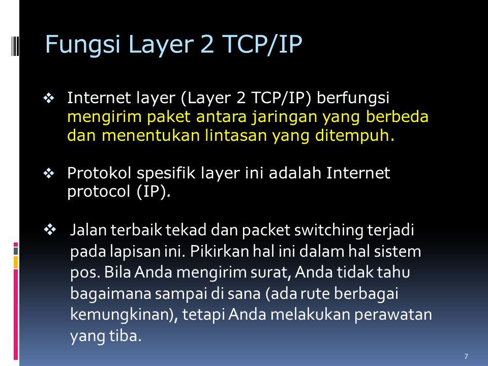 Fungsi Layer 2 TCP/IP  Internet layer (Layer 2 TCP/IP) berfungsi mengirim paket antara jaringan yang berbeda dan menentukan lintasan yang ditempuh.