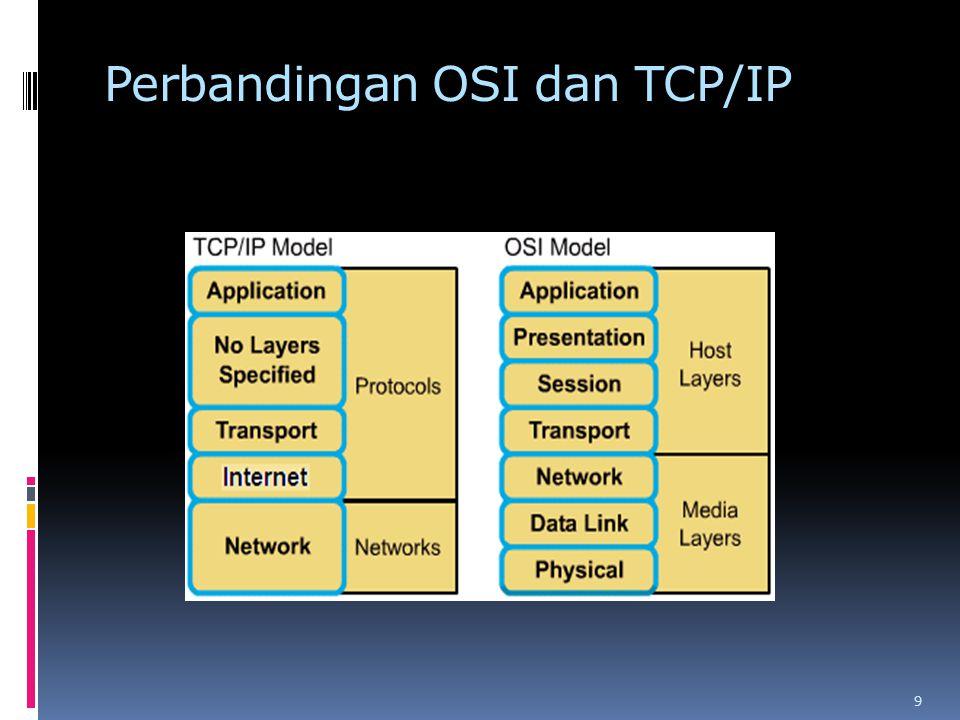 Perbandingan OSI dan TCP/IP 9