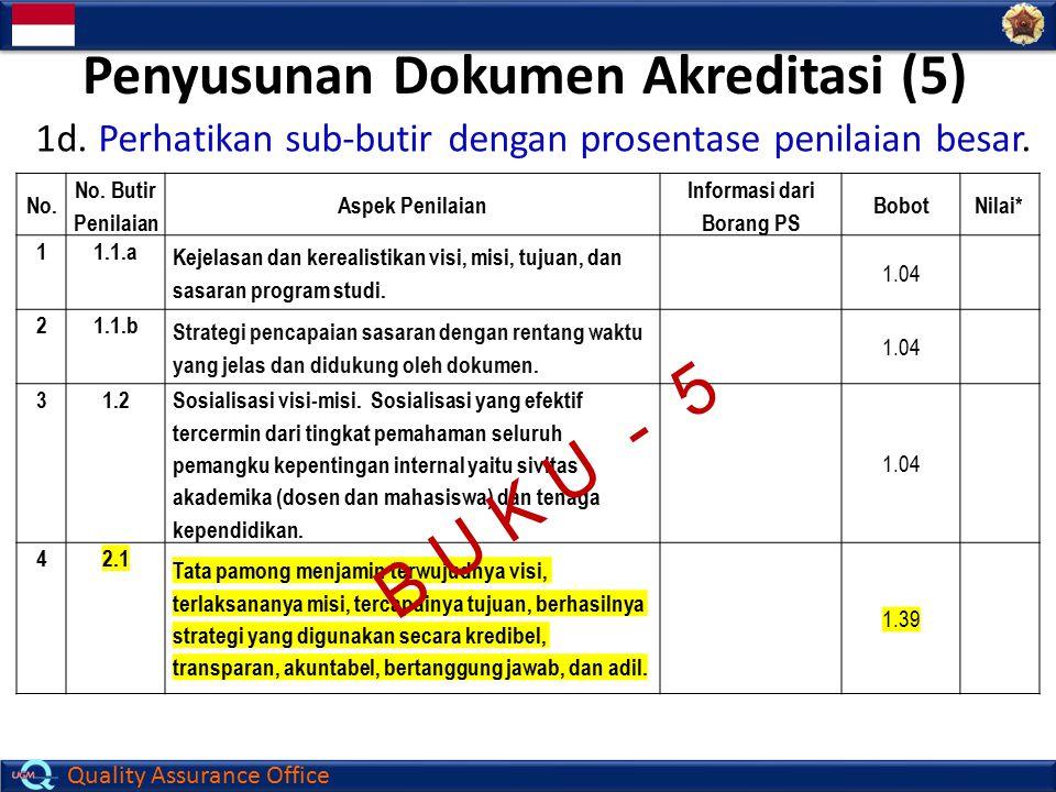 Quality Assurance Office 1d. Perhatikan sub-butir dengan prosentase penilaian besar. Penyusunan Dokumen Akreditasi (5) No. No. Butir Penilaian Aspek P