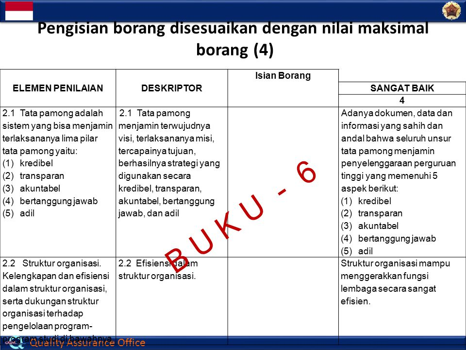 Quality Assurance Office Pengisian borang disesuaikan dengan nilai maksimal borang (4) ELEMEN PENILAIAN DESKRIPTOR Isian Borang SANGAT BAIK 4 2.1 Tata