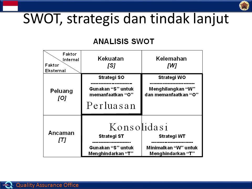 Quality Assurance Office SWOT, strategis dan tindak lanjut