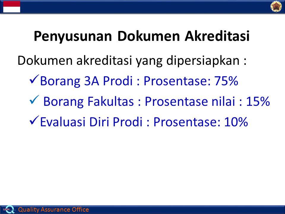 Quality Assurance Office Dokumen akreditasi yang dipersiapkan : Borang 3A Prodi : Prosentase: 75% Borang Fakultas : Prosentase nilai : 15% Evaluasi Di