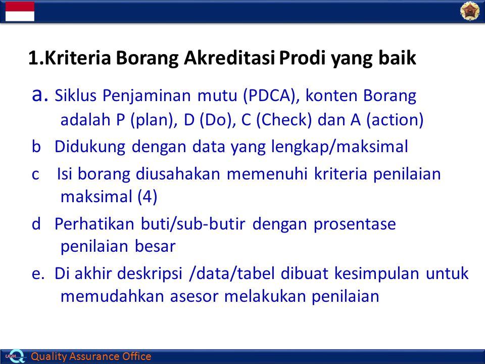 Quality Assurance Office a. Siklus Penjaminan mutu (PDCA), konten Borang adalah P (plan), D (Do), C (Check) dan A (action) b Didukung dengan data yang