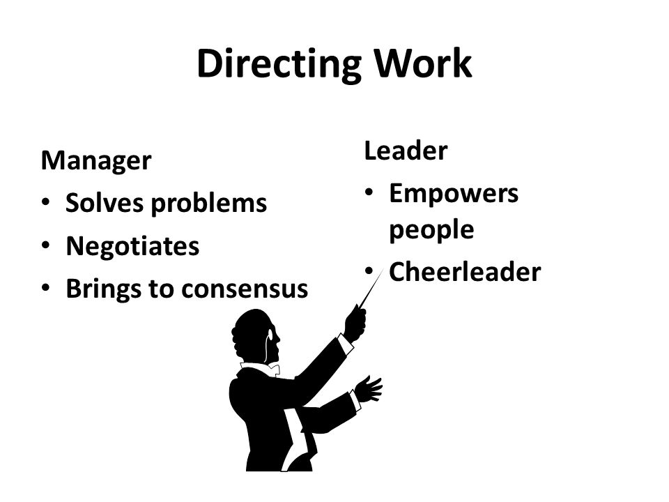 Organizing Manager Creates structure Job descriptions Staffing Hierarchy Delegates Training Leader Gets people on board for strategy Communication Networks