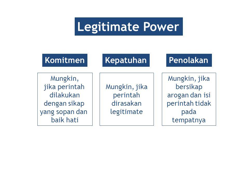 TIPE-TIPE POWER Legitimate power: Power yang diperoleh karena diberikan Coercive power: Kemampuan atau wewenang untuk menghukum baik secara fisik maupun secara psikologis.