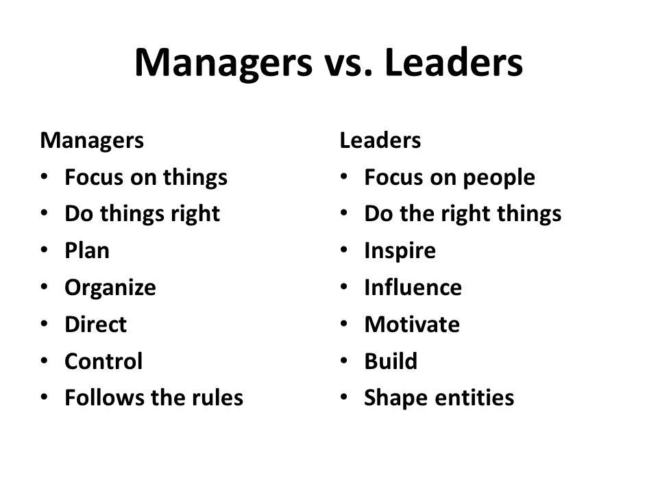 Types of Leaders Leader by the position achieved Leader by personality, charisma Leader by moral example Leader by power held Intellectual leader Lead