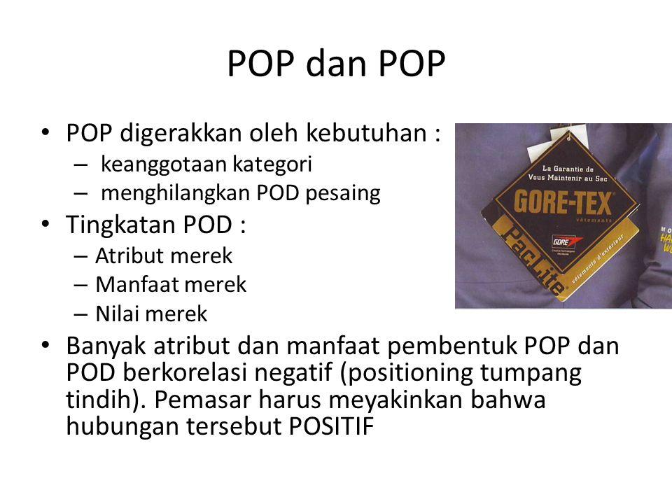 POP dan POP POP digerakkan oleh kebutuhan : – keanggotaan kategori – menghilangkan POD pesaing Tingkatan POD : – Atribut merek – Manfaat merek – Nilai