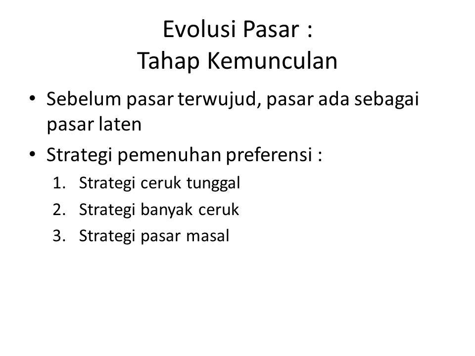 Evolusi Pasar : Tahap Kemunculan Sebelum pasar terwujud, pasar ada sebagai pasar laten Strategi pemenuhan preferensi : 1.Strategi ceruk tunggal 2.Stra