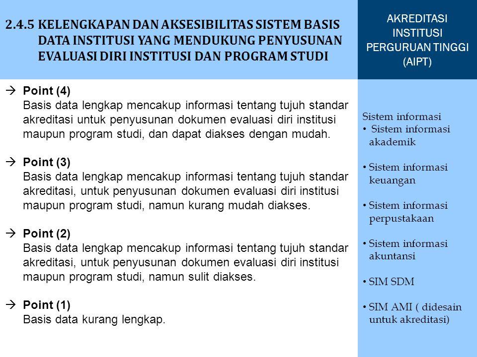2.4.5 KELENGKAPAN DAN AKSESIBILITAS SISTEM BASIS DATA INSTITUSI YANG MENDUKUNG PENYUSUNAN EVALUASI DIRI INSTITUSI DAN PROGRAM STUDI AKREDITASI INSTITUSI PERGURUAN TINGGI (AIPT) Sistem informasi Sistem informasi akademik Sistem informasi keuangan Sistem informasi perpustakaan Sistem informasi akuntansi SIM SDM SIM AMI ( didesain untuk akreditasi)  Point (4) Basis data lengkap mencakup informasi tentang tujuh standar akreditasi untuk penyusunan dokumen evaluasi diri institusi maupun program studi, dan dapat diakses dengan mudah.