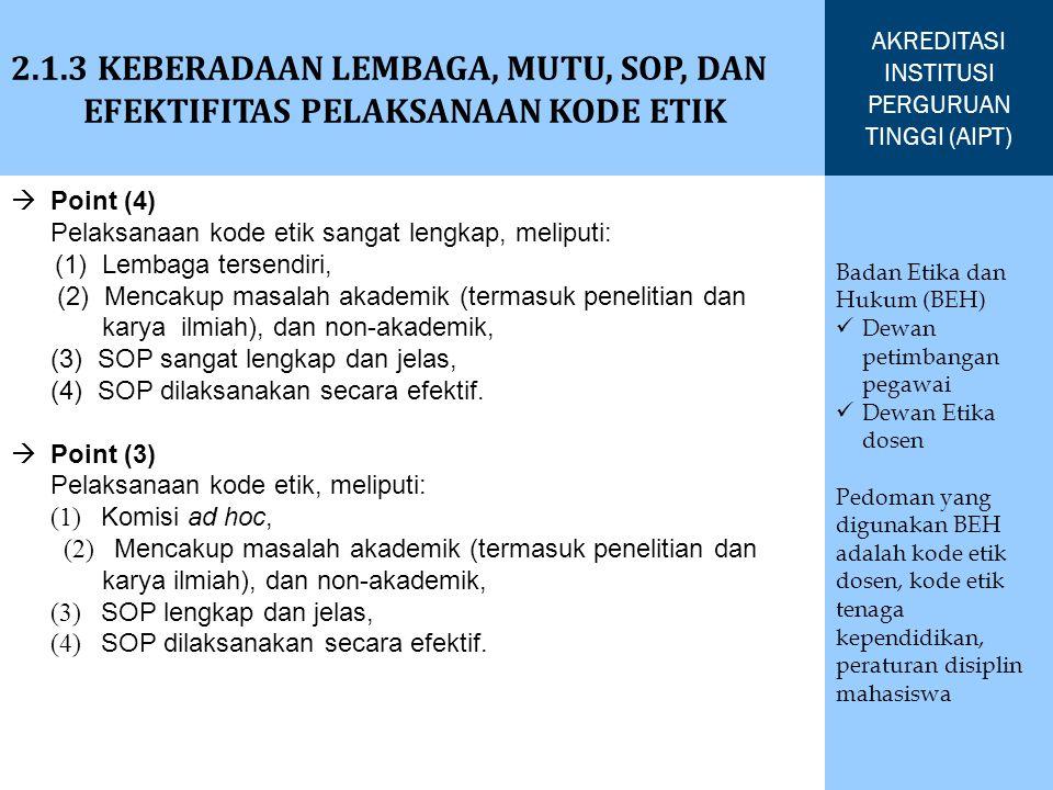 2.1.3 KEBERADAAN LEMBAGA, MUTU, SOP, DAN EFEKTIFITAS PELAKSANAAN KODE ETIK AKREDITASI INSTITUSI PERGURUAN TINGGI (AIPT) Badan Etika dan Hukum (BEH) Dewan petimbangan pegawai Dewan Etika dosen Pedoman yang digunakan BEH adalah kode etik dosen, kode etik tenaga kependidikan, peraturan disiplin mahasiswa  Point (4) Pelaksanaan kode etik sangat lengkap, meliputi: (1) Lembaga tersendiri, (2) Mencakup masalah akademik (termasuk penelitian dan karya ilmiah), dan non-akademik, (3) SOP sangat lengkap dan jelas, (4) SOP dilaksanakan secara efektif.