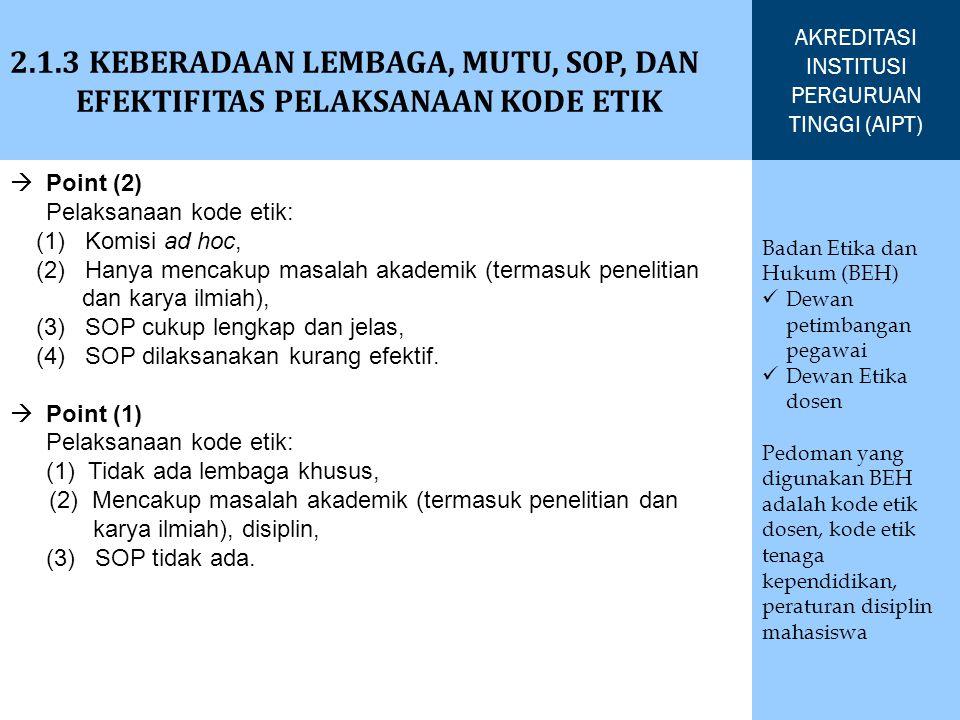 2.1.3 KEBERADAAN LEMBAGA, MUTU, SOP, DAN EFEKTIFITAS PELAKSANAAN KODE ETIK AKREDITASI INSTITUSI PERGURUAN TINGGI (AIPT) Badan Etika dan Hukum (BEH) Dewan petimbangan pegawai Dewan Etika dosen Pedoman yang digunakan BEH adalah kode etik dosen, kode etik tenaga kependidikan, peraturan disiplin mahasiswa  Point (2) Pelaksanaan kode etik: (1) Komisi ad hoc, (2) Hanya mencakup masalah akademik (termasuk penelitian dan karya ilmiah), (3) SOP cukup lengkap dan jelas, (4) SOP dilaksanakan kurang efektif.