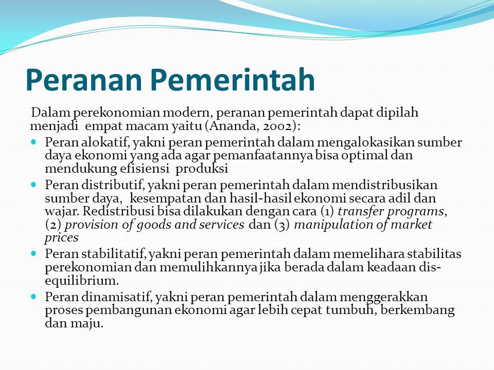 Peranan Pemerintah Dalam perekonomian modern, peranan pemerintah dapat dipilah menjadi empat macam yaitu (Ananda, 2002): Peran alokatif, yakni peran p