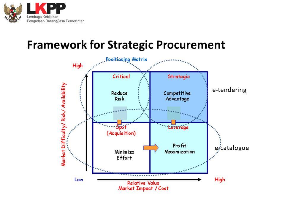Framework for Strategic Procurement e-catalogue e-tendering