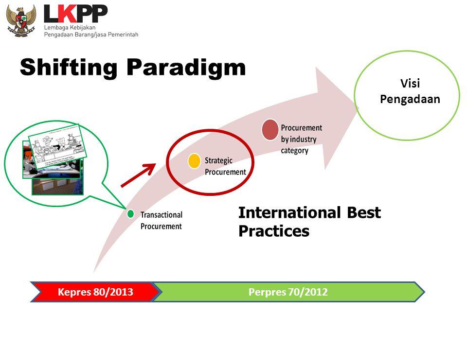 Shifting Paradigm Perpres 70/2012Kepres 80/2013 International Best Practices Visi Pengadaan
