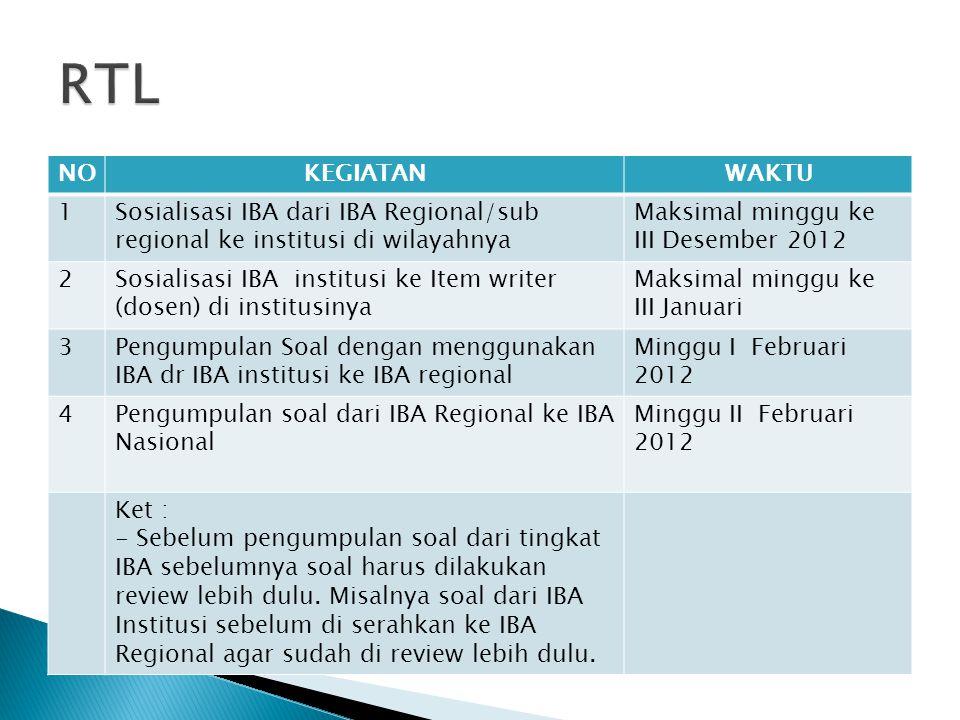 NOKEGIATANWAKTU 1Sosialisasi IBA dari IBA Regional/sub regional ke institusi di wilayahnya Maksimal minggu ke III Desember 2012 2Sosialisasi IBA insti