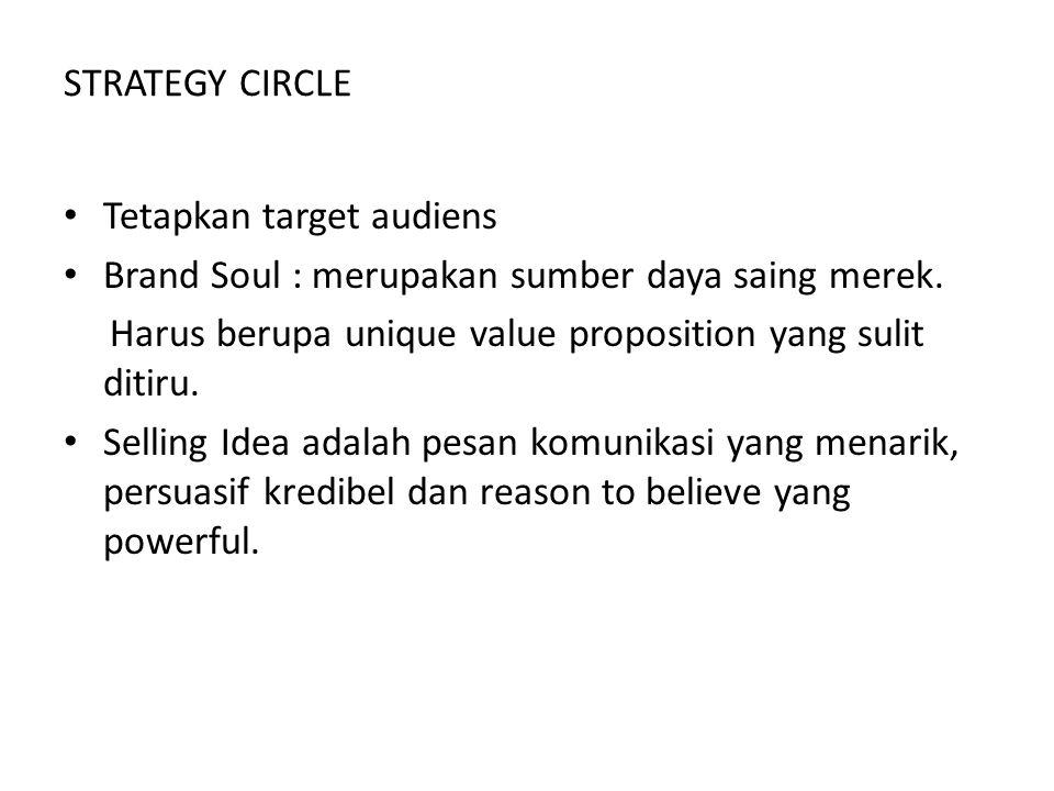 STRATEGY CIRCLE Tetapkan target audiens Brand Soul : merupakan sumber daya saing merek. Harus berupa unique value proposition yang sulit ditiru. Selli