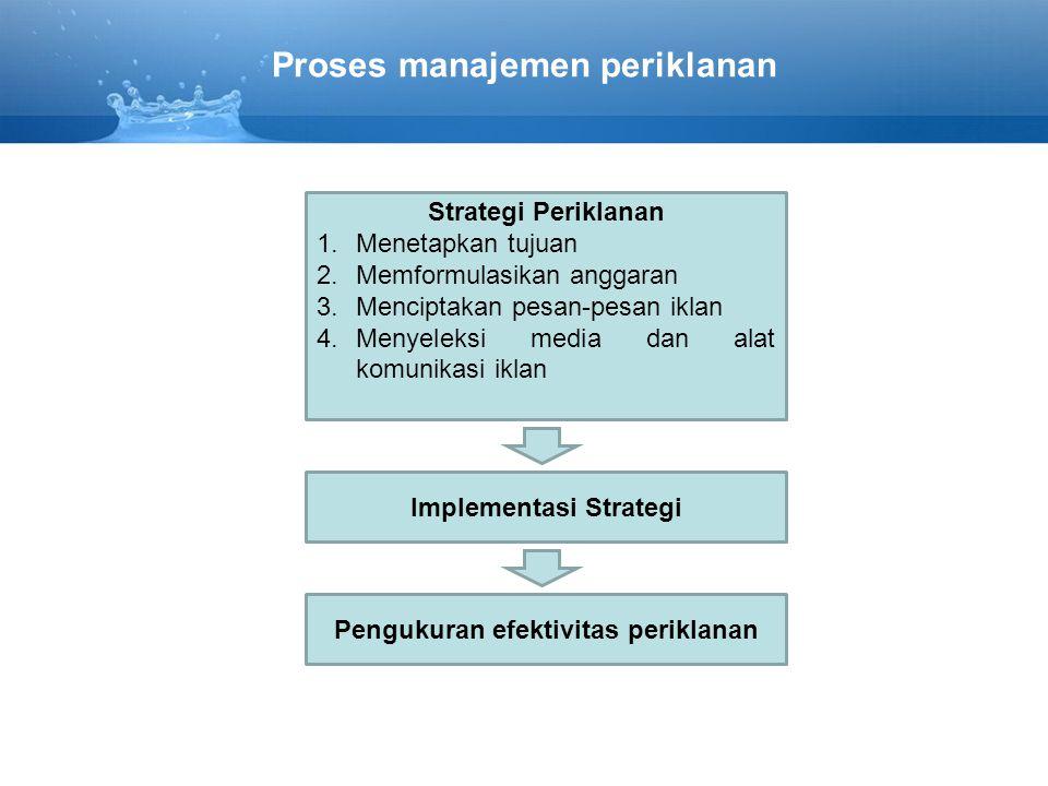 Strategi Periklanan 1.Menetapkan tujuan 2.Memformulasikan anggaran 3.Menciptakan pesan-pesan iklan 4.Menyeleksi media dan alat komunikasi iklan Implem