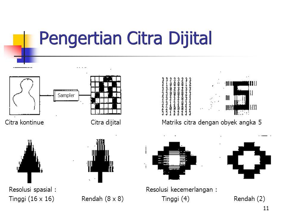 11 Pengertian Citra Dijital Sampler Citra kontinue Citra dijital Matriks citra dengan obyek angka 5 Resolusi spasial :Resolusi kecemerlangan : Tinggi (16 x 16) Rendah (8 x 8) Tinggi (4) Rendah (2)
